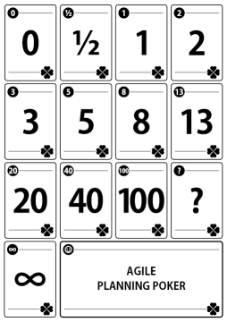 planning poker cards template janaka heenkenda 39 s blog agile software development